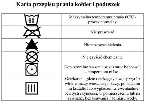 przepis-prania-koldry-i-poduszki